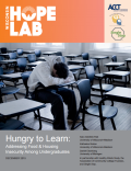 Cover image -  Hungry to Learn: Addressing Food and Housing Insecurity Among Undergraduates